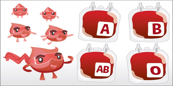 Identify your blood group by coconuts1